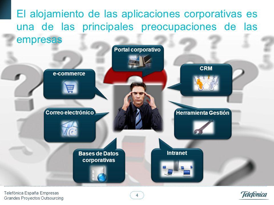 4 Telefónica España Empresas Grandes Proyectos Outsourcing e-commerce Correo electrónico Bases de Datos corporativas Bases de Datos corporativas Porta