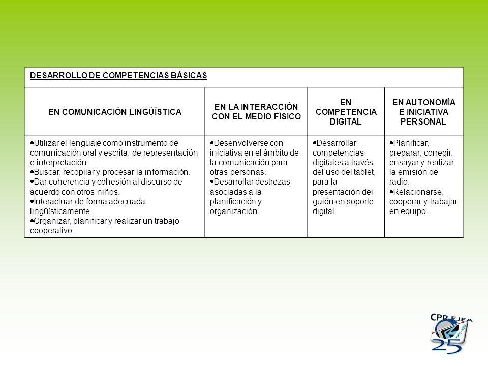 DESARROLLO DE COMPETENCIAS BÁSICAS EN COMUNICACIÓN LINGÜÍSTICA EN LA INTERACCIÓN CON EL MEDIO FÍSICO EN COMPETENCIA DIGITAL EN AUTONOMÍA E INICIATIVA