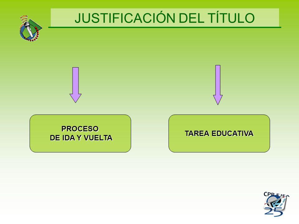 JUSTIFICACIÓN DEL TÍTULO PROCESO DE IDA Y VUELTA DE IDA Y VUELTA TAREA EDUCATIVA