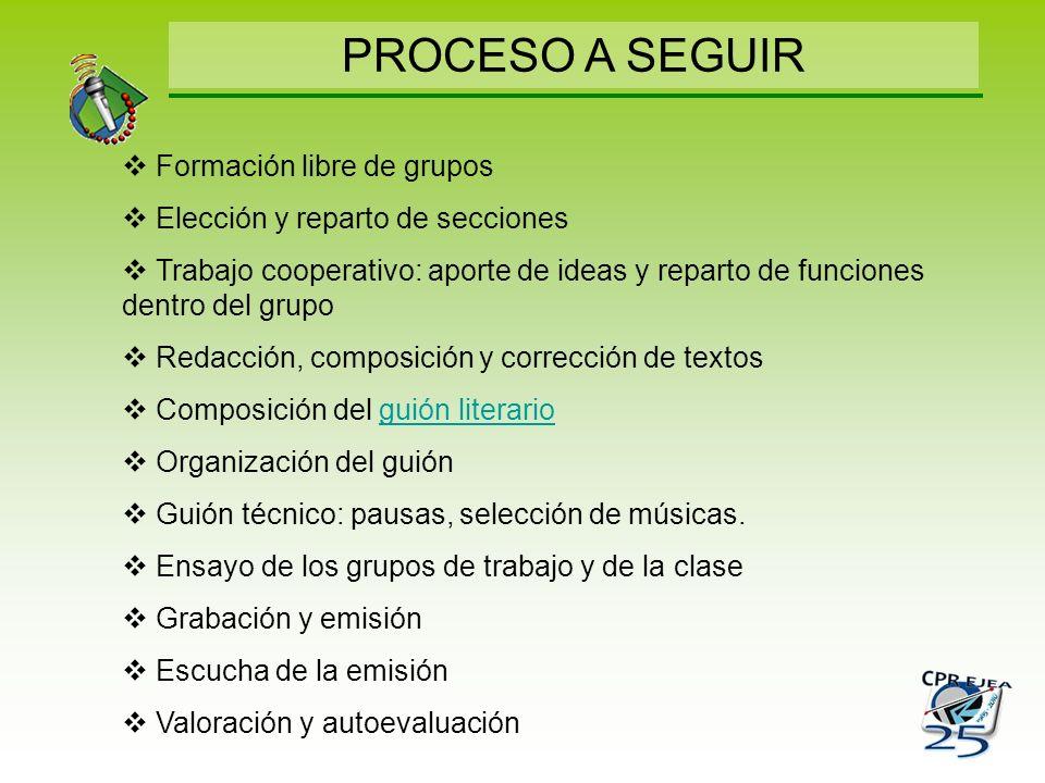 Formación libre de grupos Elección y reparto de secciones Trabajo cooperativo: aporte de ideas y reparto de funciones dentro del grupo Redacción, comp