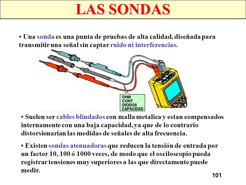 100 LA PANTALLA Pantalla Cuadricular Forma de Onda Linea Cero de Referencia Tensión por División Tiempo por División La pantalla o display es un area