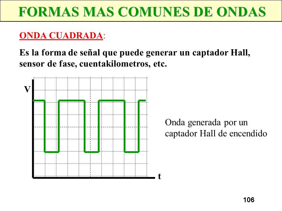 105 FORMAS MAS COMUNES DE ONDAS ONDA SENOIDAL: Es la tensión de la red electrica de uso domestico, la creada por un alternador antes de ser rectificad