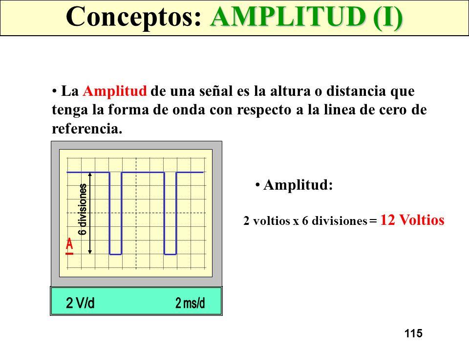 114 EJERCICIO 3 Dibuja la forma de onda de la pantalla de la izquierda, en la de la derecha, teniendo en cuenta la base de tiempos