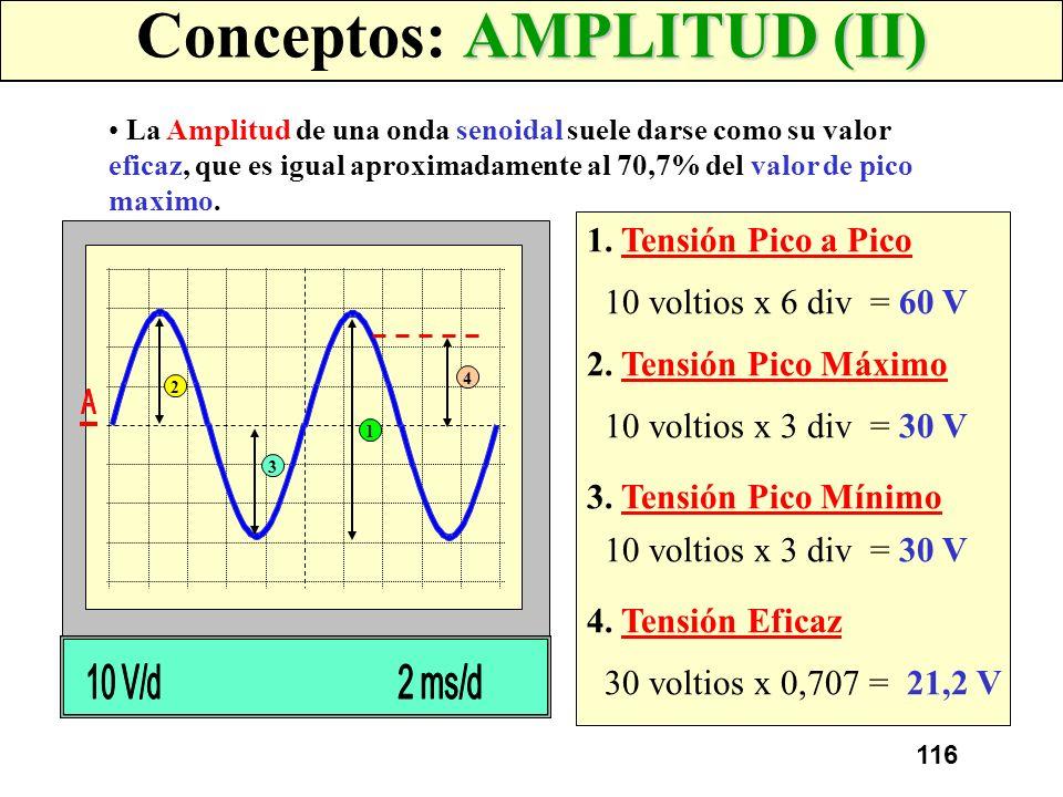 115 AMPLITUD (I) Conceptos: AMPLITUD (I) La Amplitud de una señal es la altura o distancia que tenga la forma de onda con respecto a la linea de cero