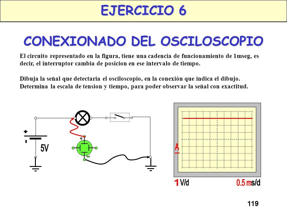 118 EJERCICIO 5 Indicar en la siguiente forma de onda sus distintos parametros. Tensión Pico a Pico Tensión Pico máximo Tensión Pico mínimo Tensión Ef