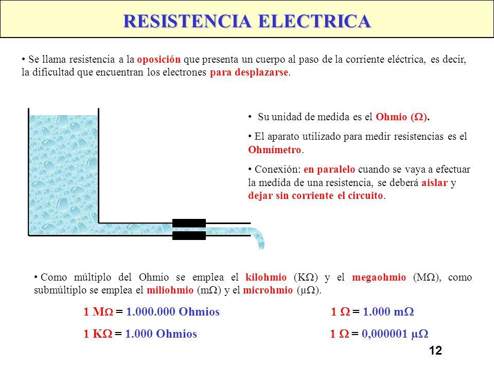 11 INTENSIDAD DE CORRIENTE Su unidad de medida es el Amperio. El amperio (A) tiene como submúltiplos el miliamperio (mA) y el microamperio ( µA). 1 A