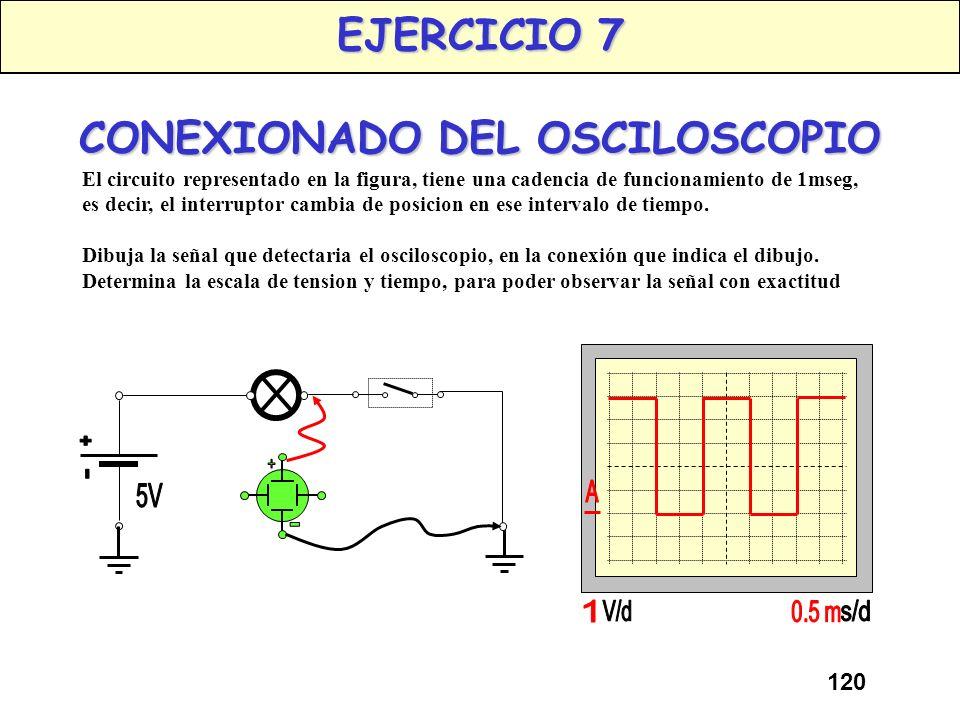 119 EJERCICIO 6 CONEXIONADO DEL OSCILOSCOPIO El circuito representado en la figura, tiene una cadencia de funcionamiento de 1mseg, es decir, el interr
