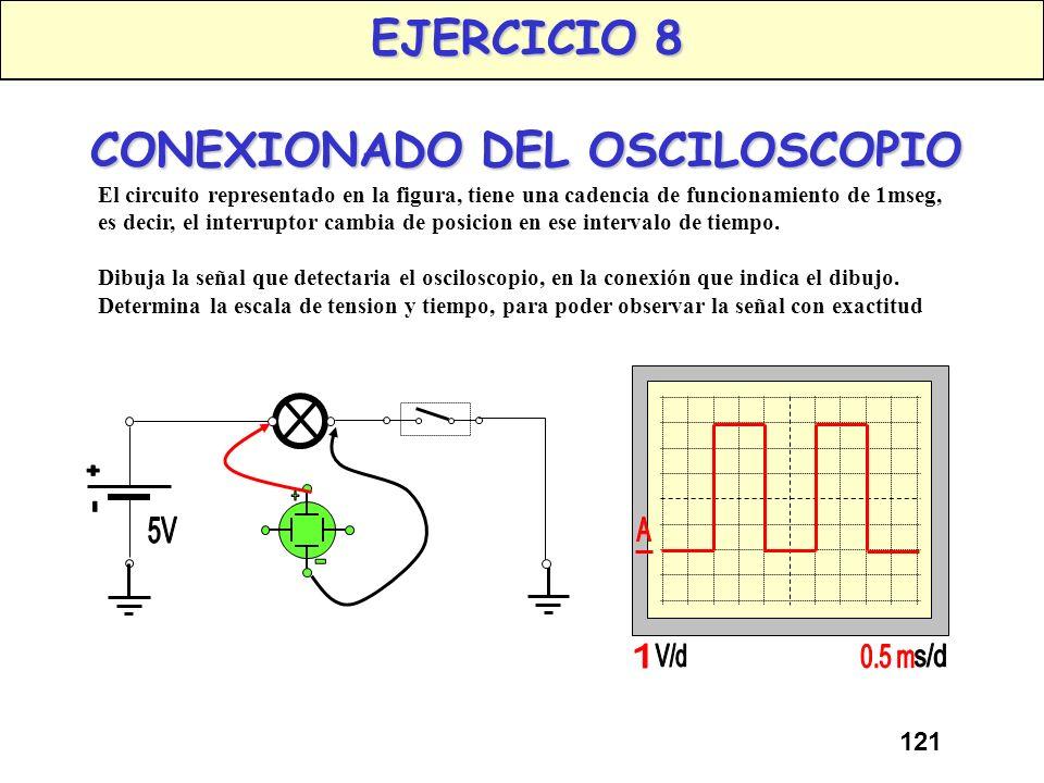 120 EJERCICIO 7 CONEXIONADO DEL OSCILOSCOPIO El circuito representado en la figura, tiene una cadencia de funcionamiento de 1mseg, es decir, el interr