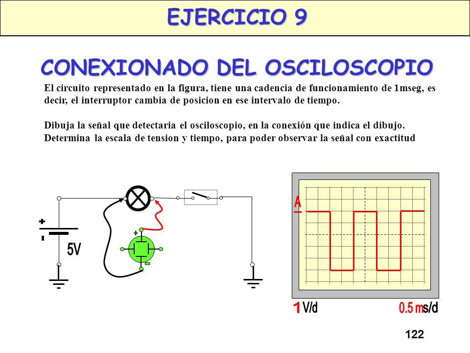 121 EJERCICIO 8 CONEXIONADO DEL OSCILOSCOPIO El circuito representado en la figura, tiene una cadencia de funcionamiento de 1mseg, es decir, el interr