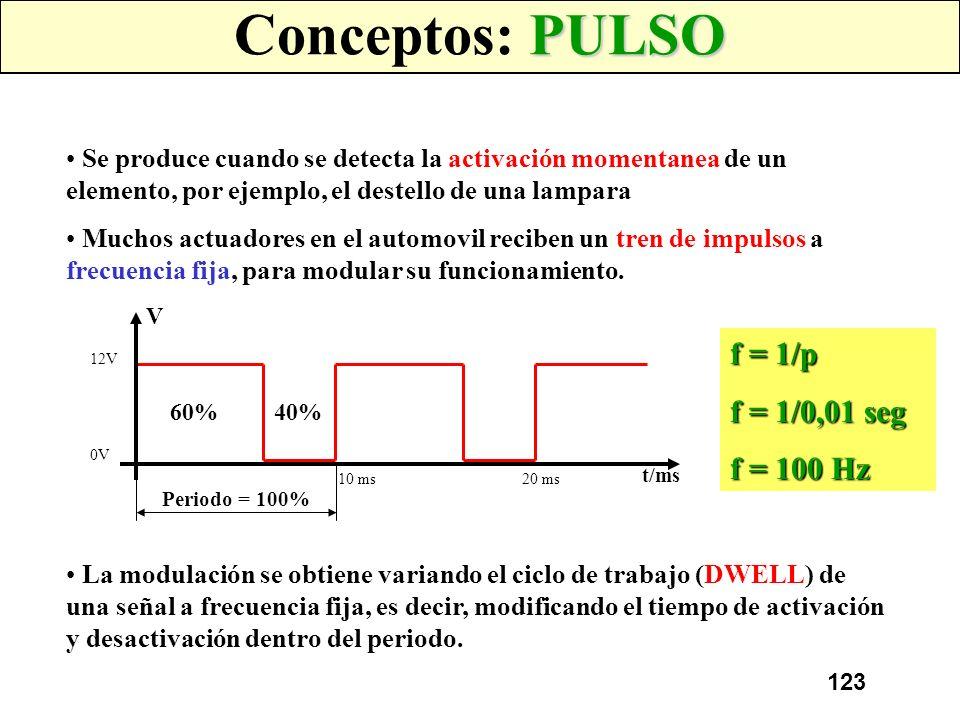 122 EJERCICIO 9 CONEXIONADO DEL OSCILOSCOPIO El circuito representado en la figura, tiene una cadencia de funcionamiento de 1mseg, es decir, el interr