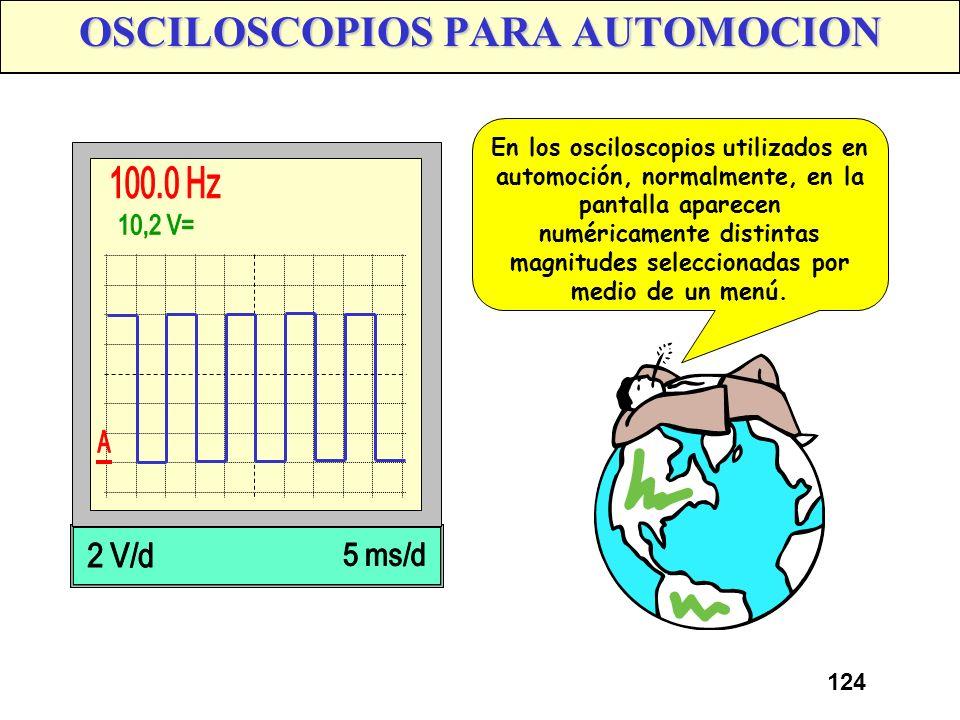 123 PULSO Conceptos: PULSO Se produce cuando se detecta la activación momentanea de un elemento, por ejemplo, el destello de una lampara Muchos actuad