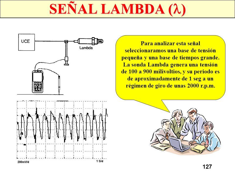 126 SEÑAL DE INYECCION 30 Batería Llave de contacto ECU Etapa de potencia Relé inyección Los electroinyectores son gobernados por la UCE mediante exci