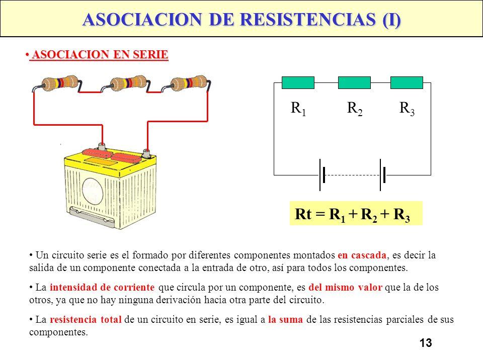 12 RESISTENCIA ELECTRICA Se llama resistencia a la oposición que presenta un cuerpo al paso de la corriente eléctrica, es decir, la dificultad que enc