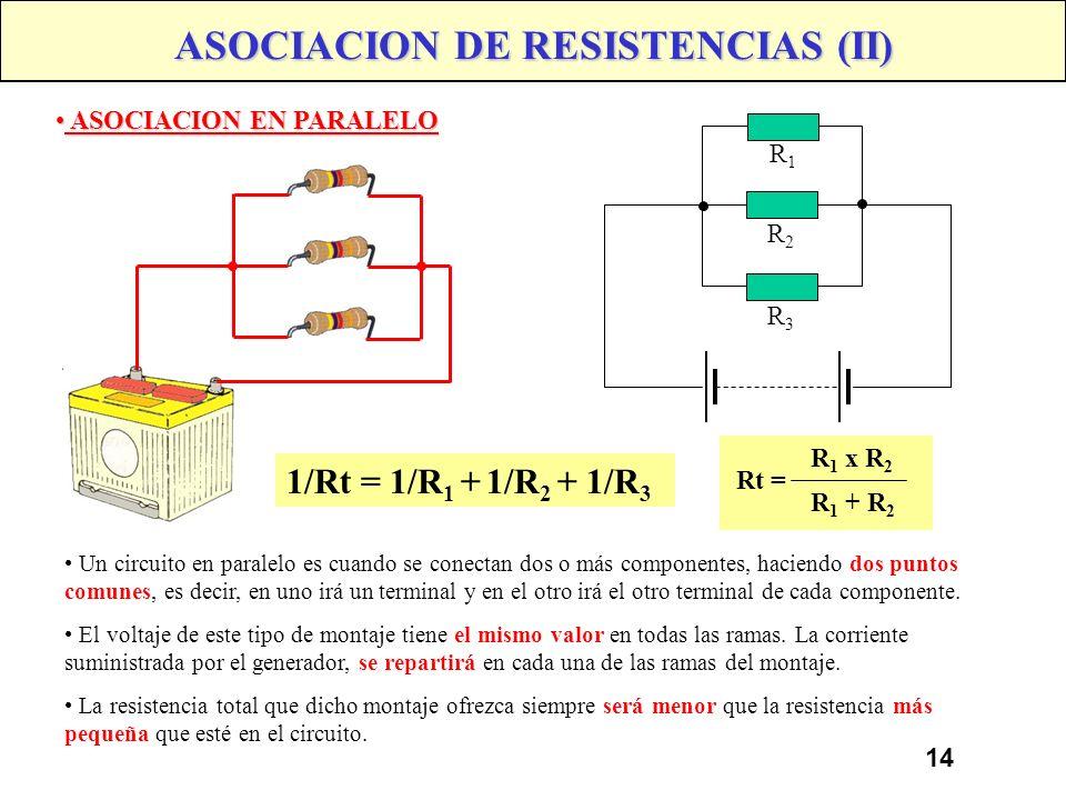 13 ASOCIACION DE RESISTENCIAS (I) ASOCIACION EN SERIE ASOCIACION EN SERIE R1R1 R2R2 R3R3 Un circuito serie es el formado por diferentes componentes mo