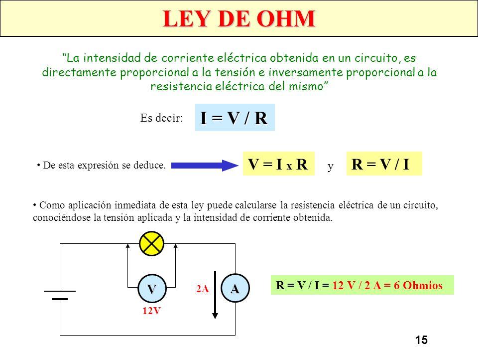 14 ASOCIACION DE RESISTENCIAS (II) ASOCIACION EN PARALELO ASOCIACION EN PARALELO Un circuito en paralelo es cuando se conectan dos o más componentes,