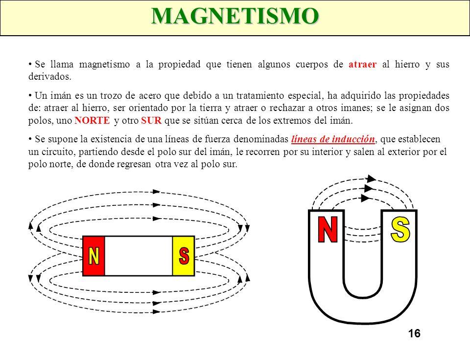 15 LEY DE OHM La intensidad de corriente eléctrica obtenida en un circuito, es directamente proporcional a la tensión e inversamente proporcional a la
