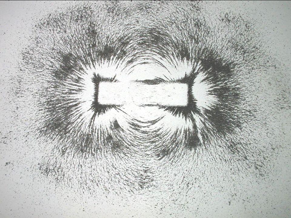 16 MAGNETISMO Se llama magnetismo a la propiedad que tienen algunos cuerpos de atraer al hierro y sus derivados. Un imán es un trozo de acero que debi