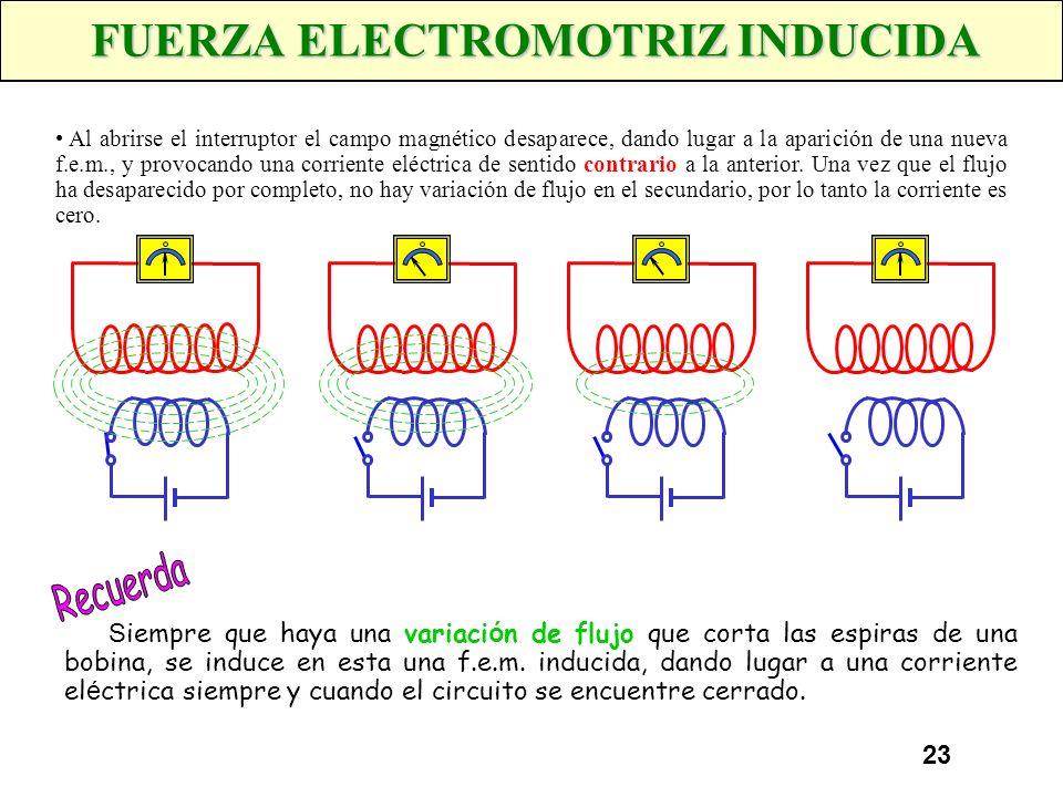 22 FUERZA ELECTROMOTRIZ INDUCIDA Supongamos un circuito formado por dos solenoides, el primero, al que denominamos bobina primaria, alimentado por una