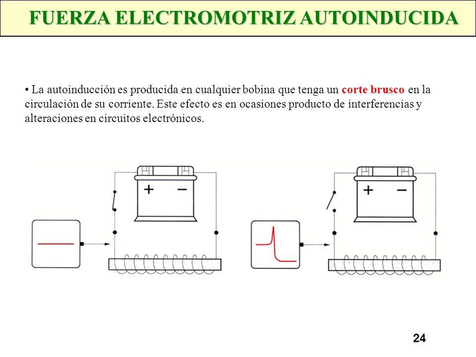23 FUERZA ELECTROMOTRIZ INDUCIDA Al abrirse el interruptor el campo magnético desaparece, dando lugar a la aparición de una nueva f.e.m., y provocando