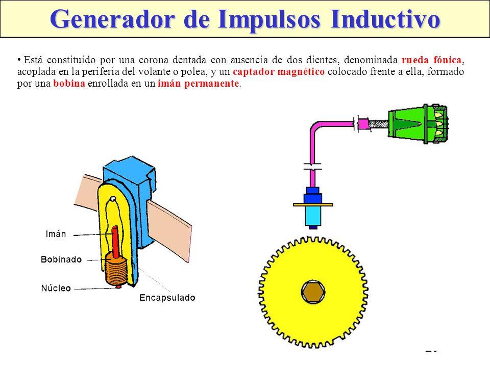 24 FUERZA ELECTROMOTRIZ AUTOINDUCIDA La autoinducción es producida en cualquier bobina que tenga un corte brusco en la circulación de su corriente. Es