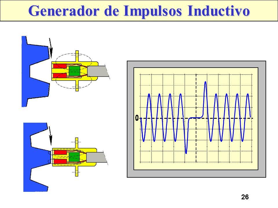 25 Generador de Impulsos Inductivo Está constituido por una corona dentada con ausencia de dos dientes, denominada rueda fónica, acoplada en la perife