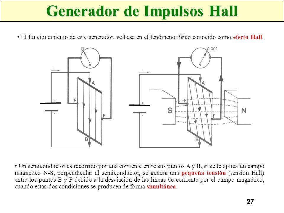 26 Generador de Impulsos Inductivo