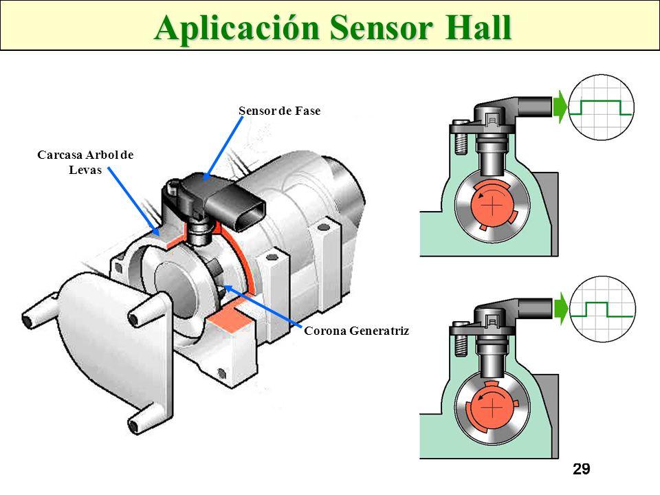 28 Integrado Hall El circuito integrado Hall, actúa como un interruptor, transfiriéndole masa al terminal neutro (o) con la frecuencia que le indique