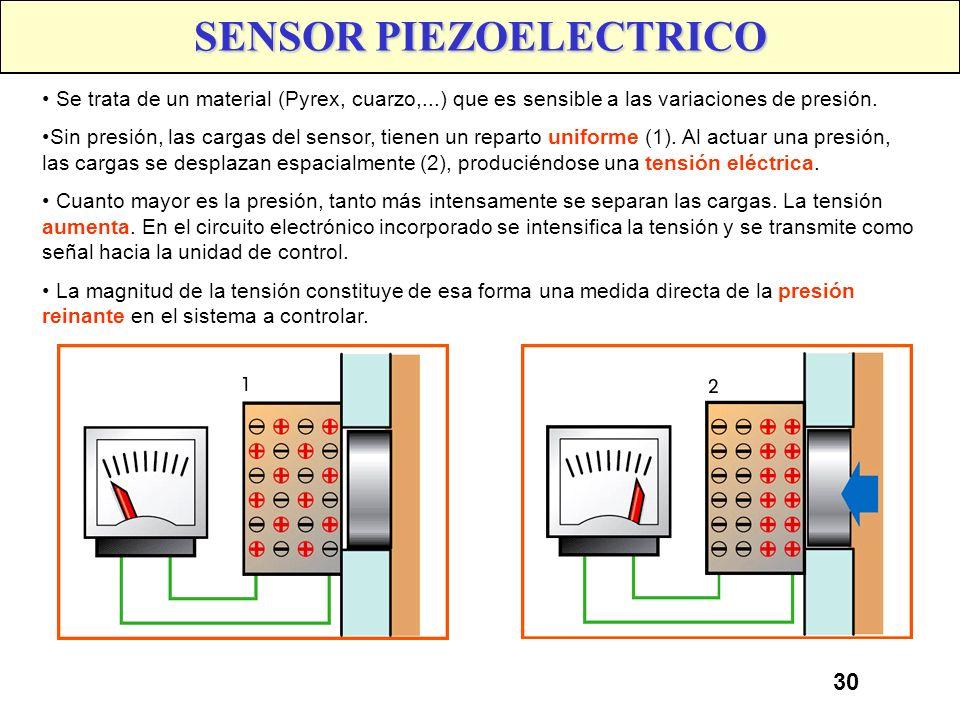 29 Aplicación Sensor Hall Carcasa Arbol de Levas Sensor de Fase Corona Generatriz