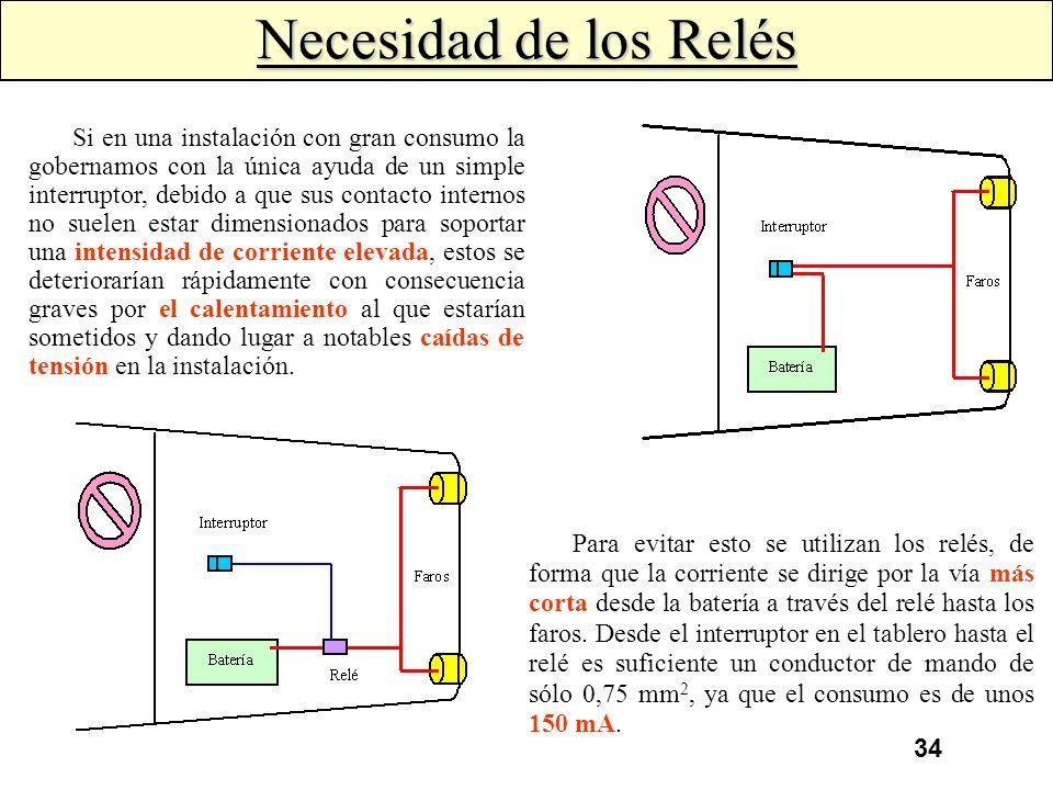 33 Relé Electromagnético Una gran cantidad de las instalaciones eléctricas existentes en un automóvil son mandadas por componentes electromagnéticos l