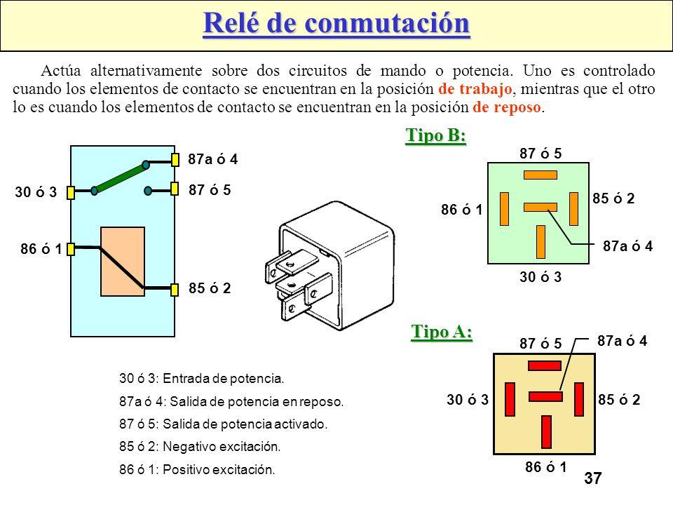 36 En este tipo de relé la salida de corriente se produce por dos terminales a la vez al ser excitado el relé. 85 ó 2 87 ó 5 86 ó 1 30 ó 3 87 ó 5 86 ó