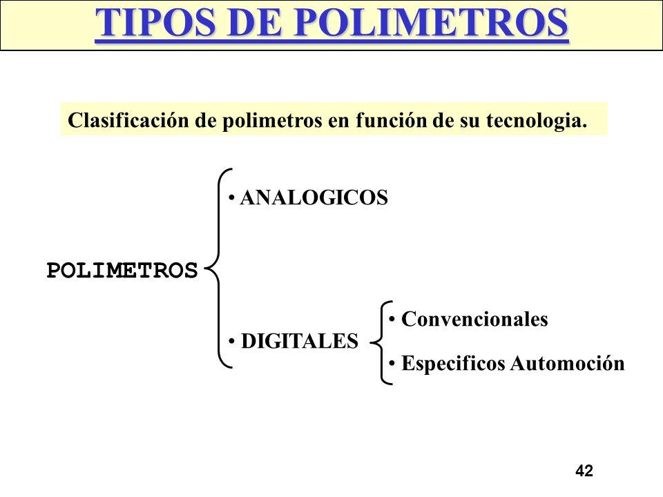 41 DESCRIPCION Se denomina Polímetro, al aparato capaz de realizar varias (poli) mediciones (metro), también se le conoce con el nombre de Multímetro