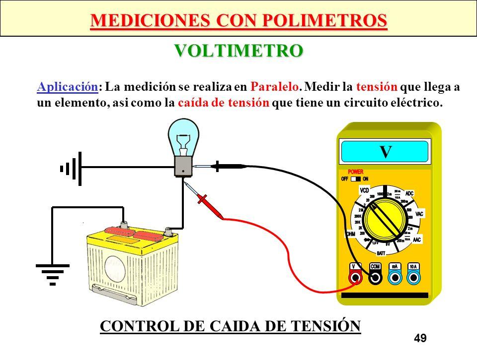 48 MEDICIONES CON POLIMETROS OHMETRO Aplicación: Medir la resistencia y la continuidad de un circuito o elemento y el aislamiento del mismo con respec