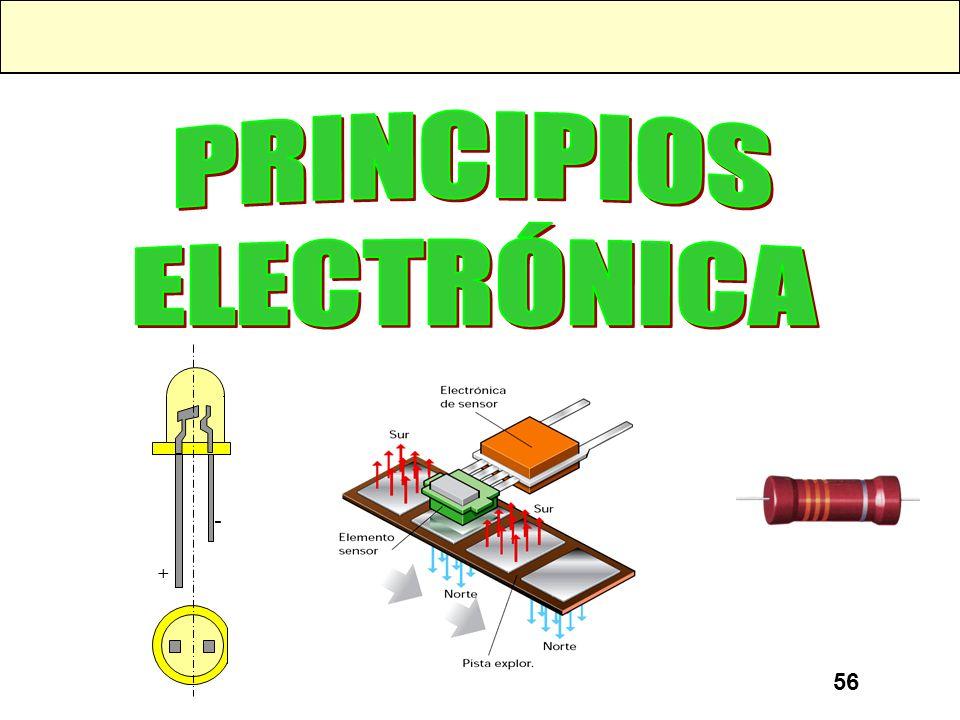 55 EJERCICIO DE LECTURA (IV) CONTROL DE DIODOS Posicionar el selector para realizar la prueba correctamente.