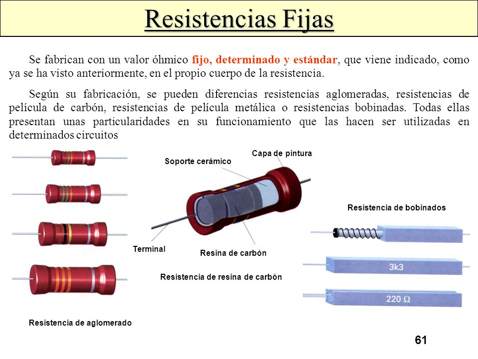 60 Tabla de Códigos de Colores FRANJAABCD INDICACIÓN1ª Cifra2ª CifraMultiplicadorTolerancia Negro00x 1 1 % Marrón11x 10 2 % Rojo22x 100- Naranja33x 1.