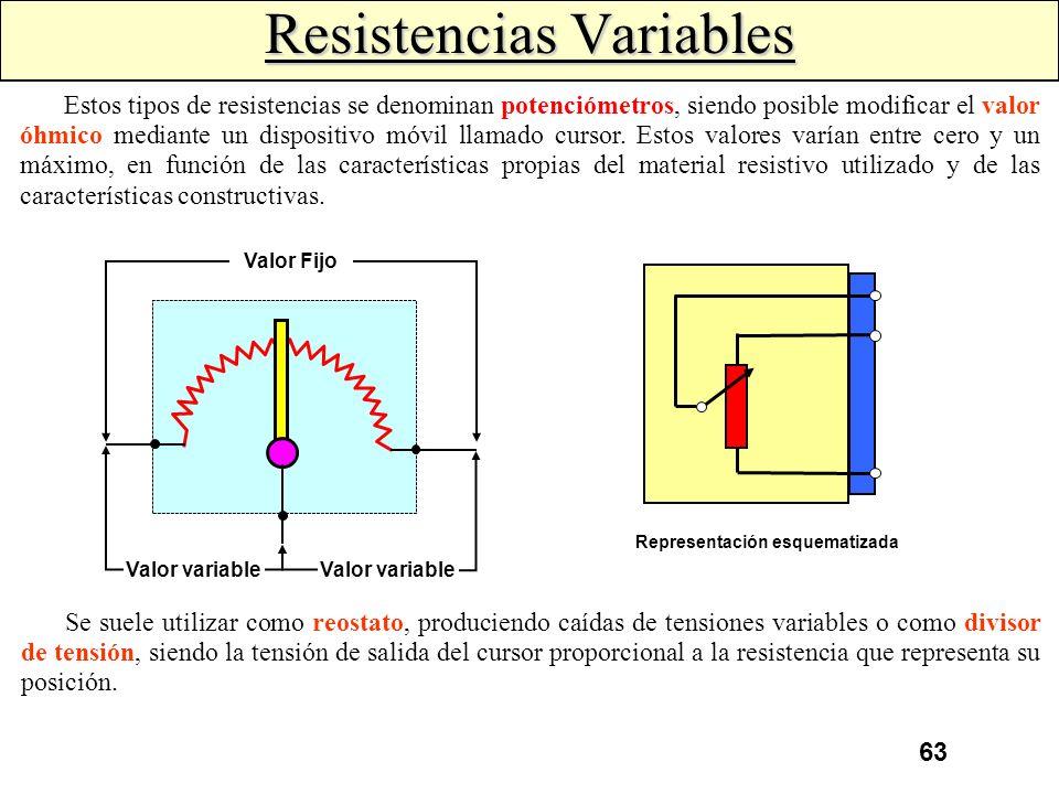 62 Ejemplo de Aplicación en el Automóvil Existen variables aplicaciones de resistencia en el automóvil, no solo en están presentes internamente en las