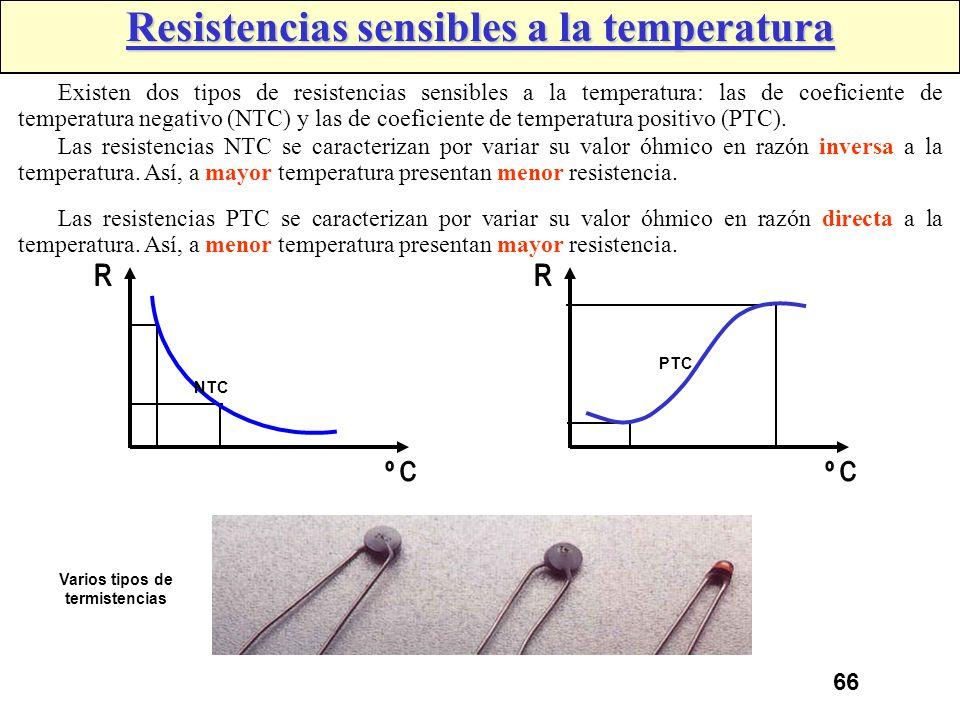 65 Resistencias Especiales Modifican sus características resistivas con la variación de determinadas magnitudes físicas, como la temperatura, la luz,