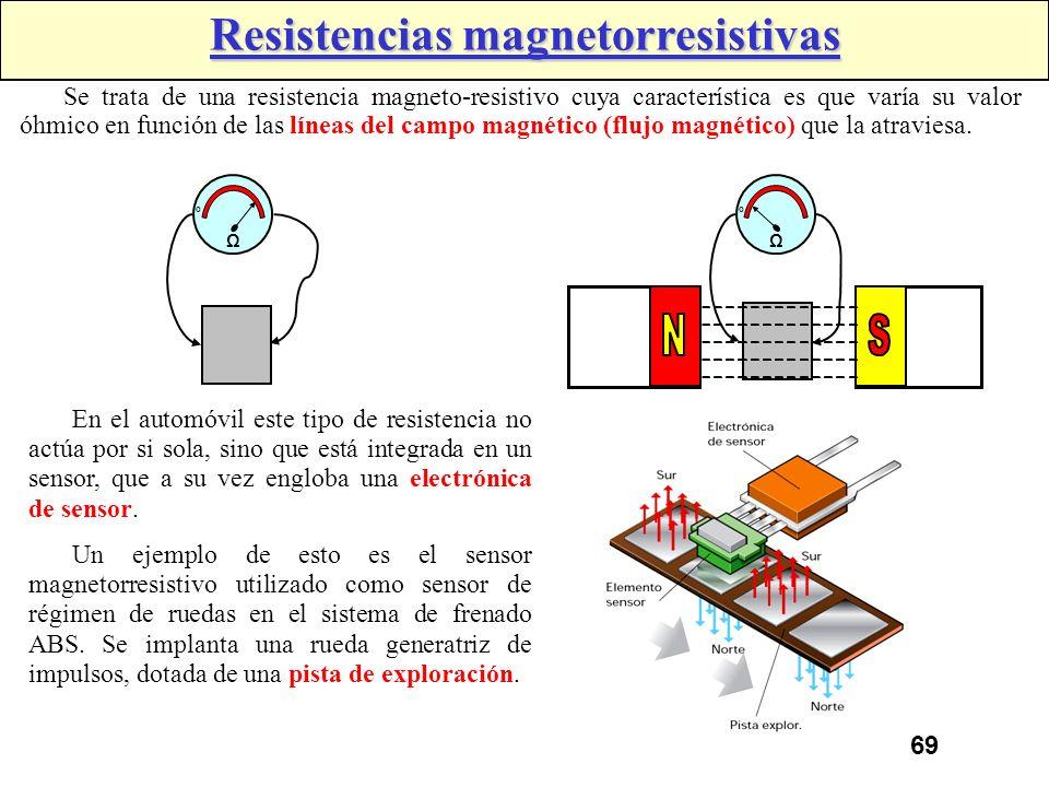 68 La abreviatura de las resistencias sensibles a la tensión es VDR (voltage dependent resistor). Están construidos normalmente con gramos de carburo