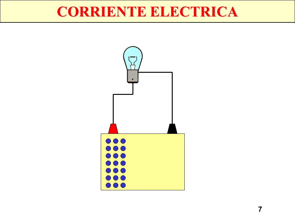 7 CORRIENTE ELECTRICA
