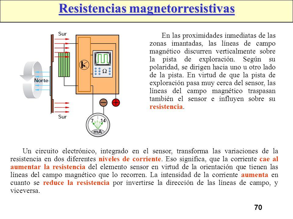 69 Se trata de una resistencia magneto-resistivo cuya característica es que varía su valor óhmico en función de las líneas del campo magnético (flujo