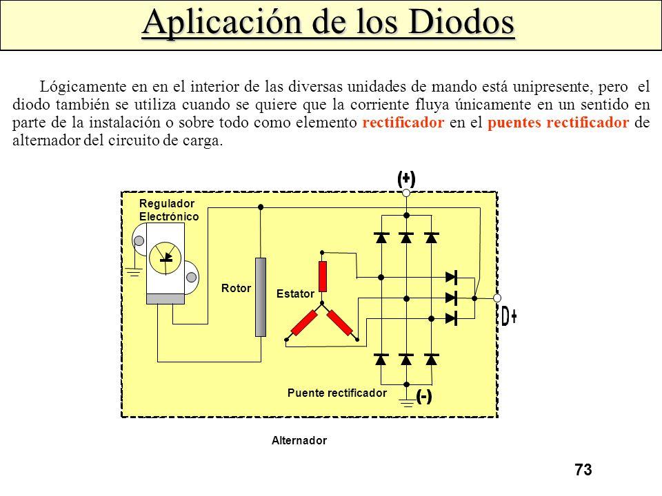 72 Si conectamos el borne positivo de una pila al ánodo y el negativo al cátodo de un diodo, se dice que el diodo se ha polarizado directamente. Si se