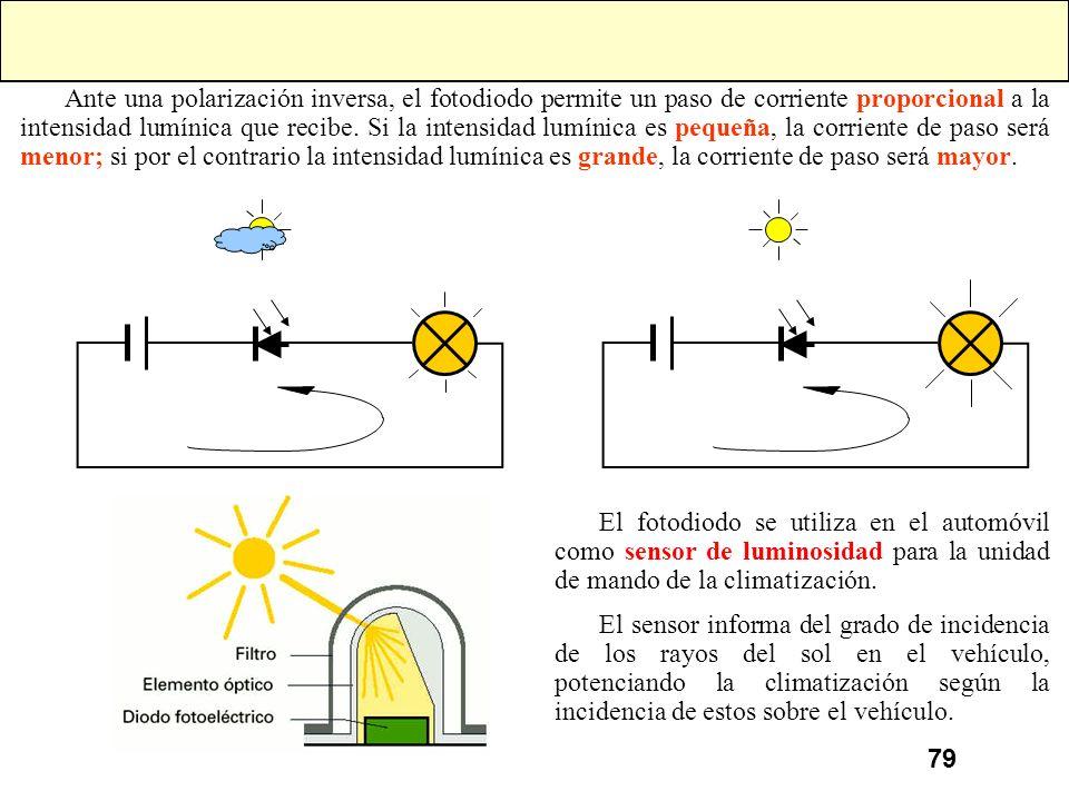78 Fotodiodo El fotodiodo es un semiconductor diseñado de manera que la luz que incide sobre él permite una corriente eléctrica en el circuito externo