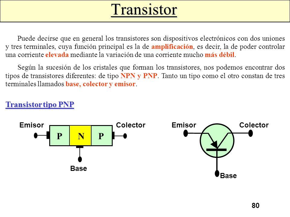 79 Ante una polarización inversa, el fotodiodo permite un paso de corriente proporcional a la intensidad lumínica que recibe. Si la intensidad lumínic