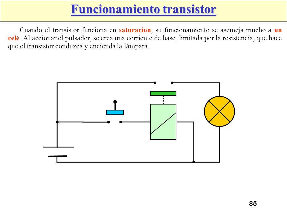 84 El Emisor es donde está la flecha y por él circula toda la corriente I E = I C + I B. PNP EmisorColector Base NPN EmisorColector Base EmisorColecto