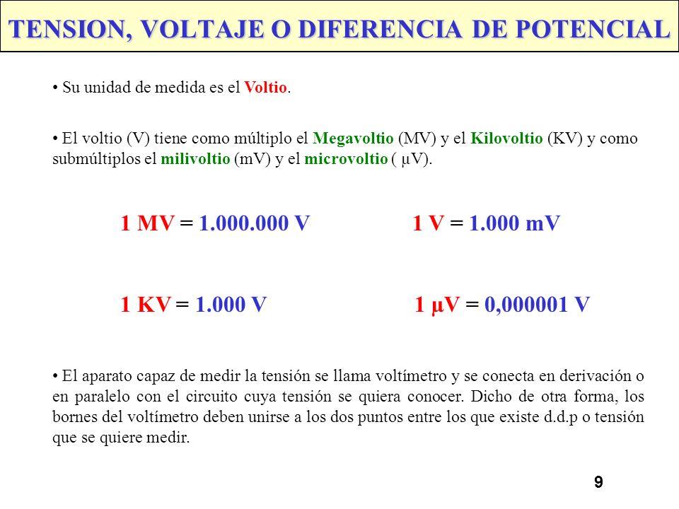 8 TENSION, VOLTAJE O DIFERENCIA DE POTENCIAL P 0 Es la fuerza eléctrica con que son empujados los electrones a través de un conductor. La tensión apar