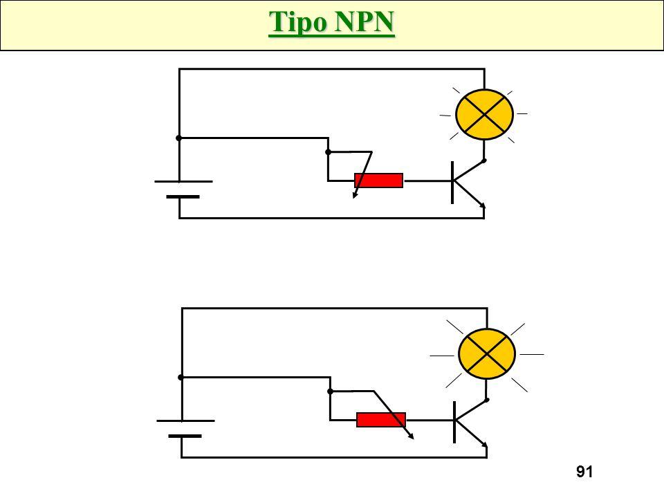 90 Cuando el transistor funciona en conducción activa se dice que está trabajando en amplificación, es decir, se determina la corriente entre emisor y