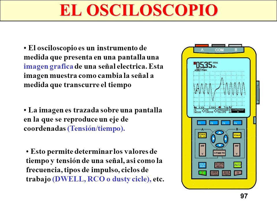 96 EL OSCILOSCOPIO Un Polímetro, ya sea de tipo analógico o digital, informa unicamente de los valores medios o eficaces, ya que su forma de trabajo l