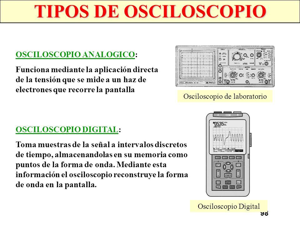 97 EL OSCILOSCOPIO El osciloscopio es un instrumento de medida que presenta en una pantalla una imagen grafica de una señal electrica. Esta imagen mue
