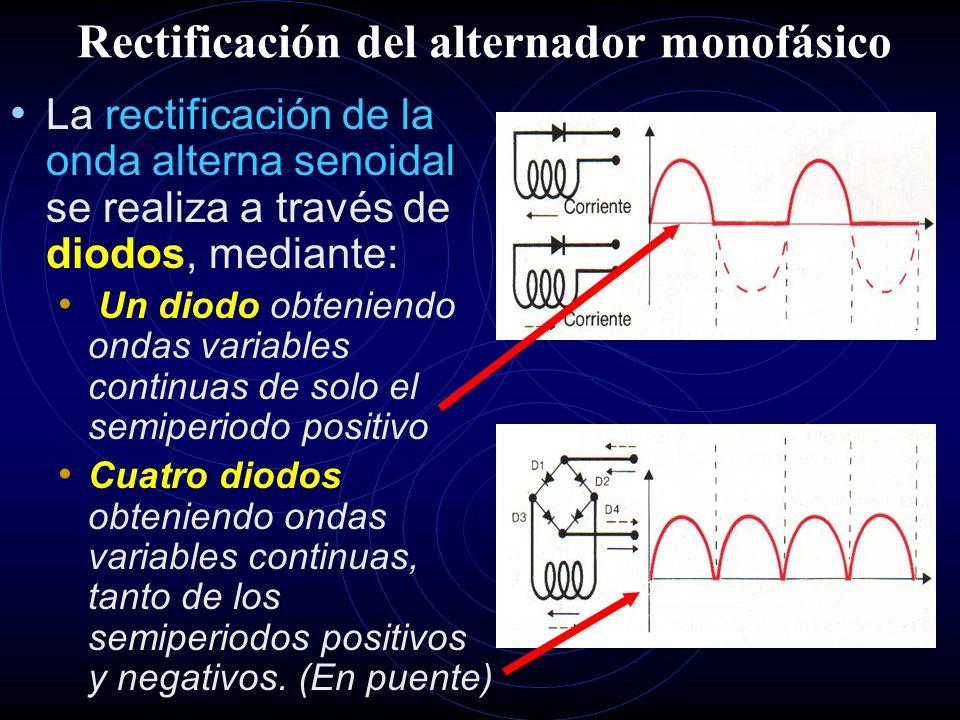 El alternador elemental monofásico Según la Ley de LENZ, la corriente inducida se debe a la variación del flujo en el conductor y se opone a la causa