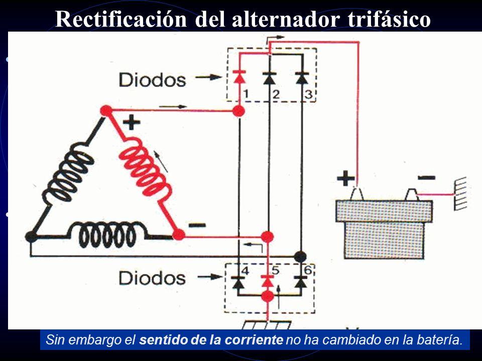 Conexionado de los bobinados Estrella: La tensión de cada fase es igual a la suma de la tensión de dos bobinados. Vrojo + Vazul = V fase. I rojo = I a