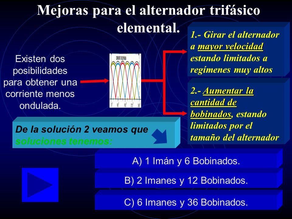 Rectificación del alternador trifásico Cuando la tensión va en el sentido del gráfico, la corriente sale por el diodo 1, alimenta a la batería y vuelv